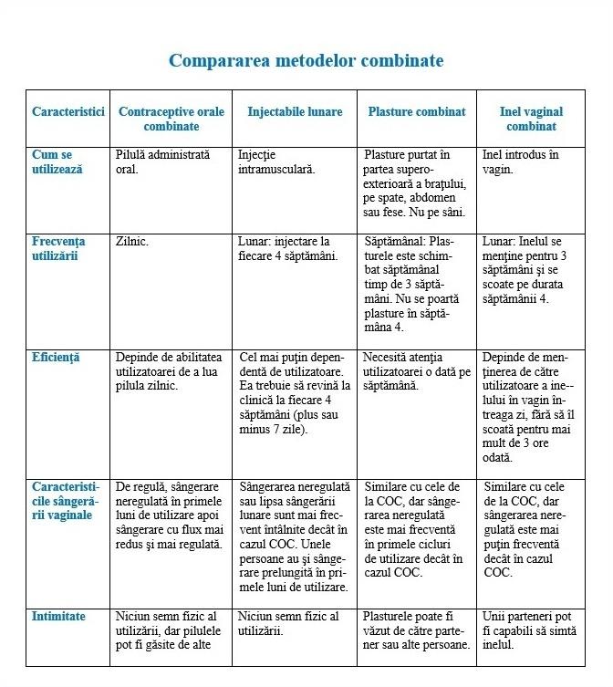 Compararea met comb 3